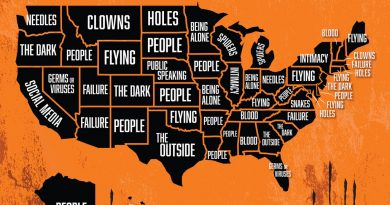 Here's What People in Every State Fear the Most
